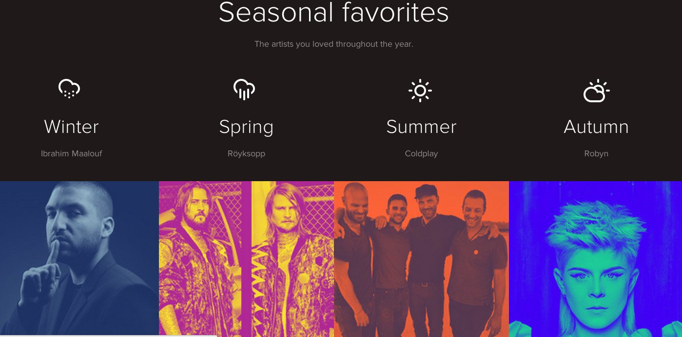 Our favourite artists per season